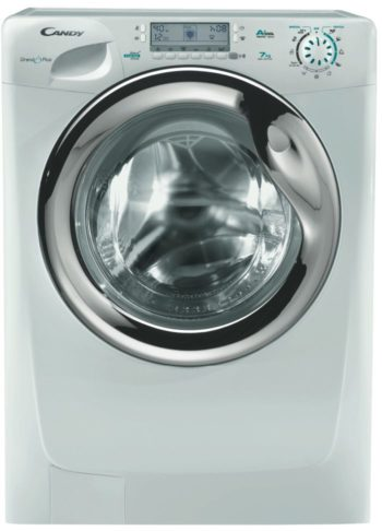 Repair of washing machines candy